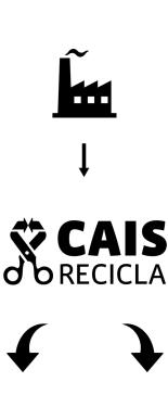 1CAIS-RECICLA-05-155x300_2